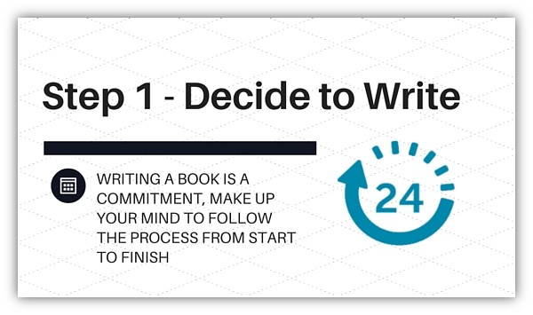 Step 1 - Decide to Write